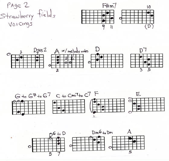 chords-strawbery-vv_0001_ed.jpg